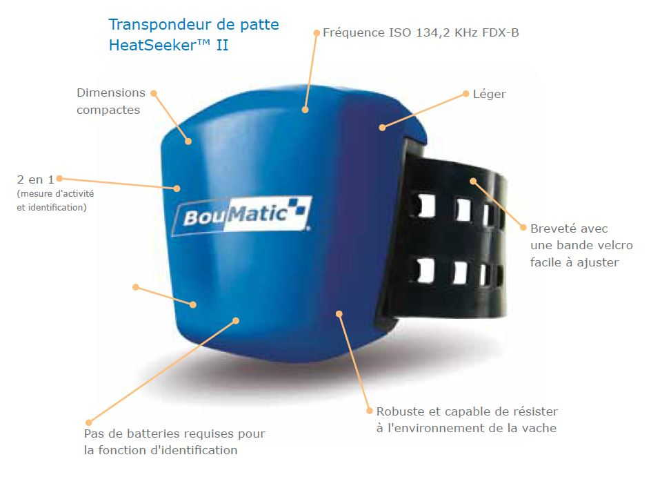 Description du transpondeur de patte HeatSeeker™ II